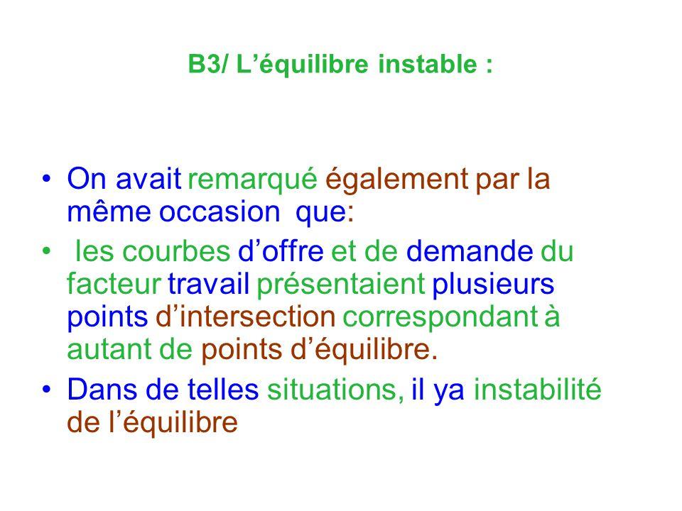 B3/ L'équilibre instable :