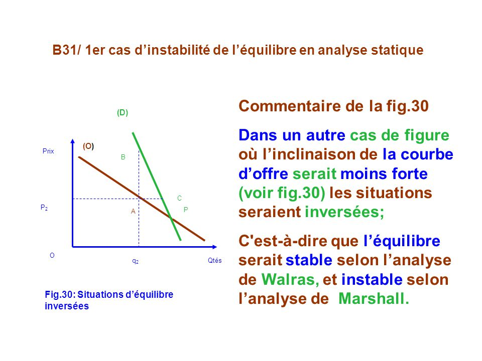 B31/ 1er cas d'instabilité de l'équilibre en analyse statique