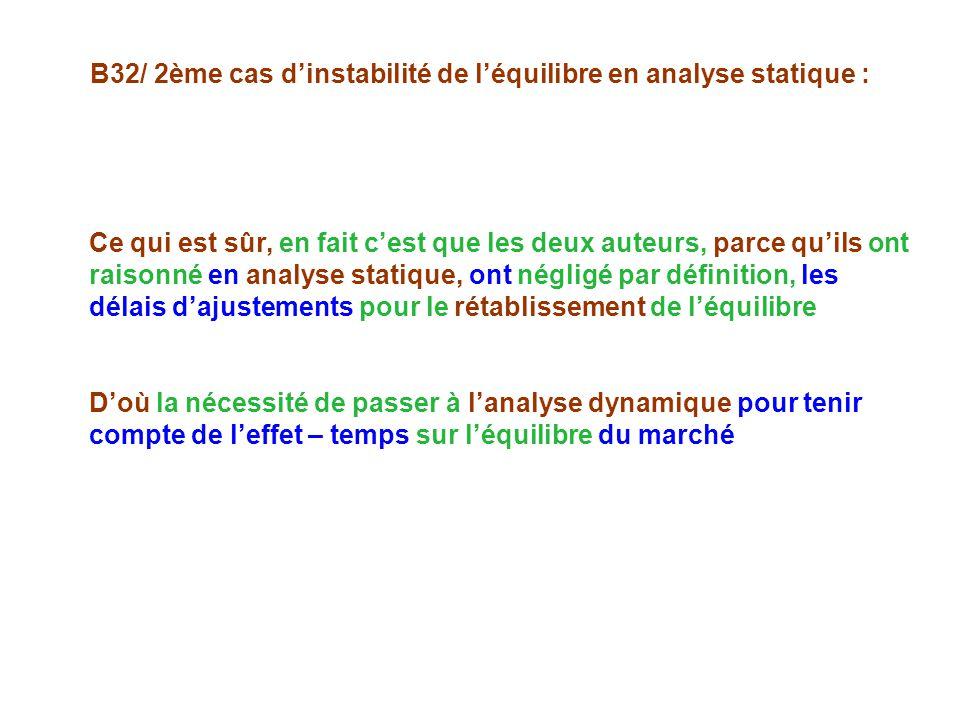 B32/ 2ème cas d'instabilité de l'équilibre en analyse statique :