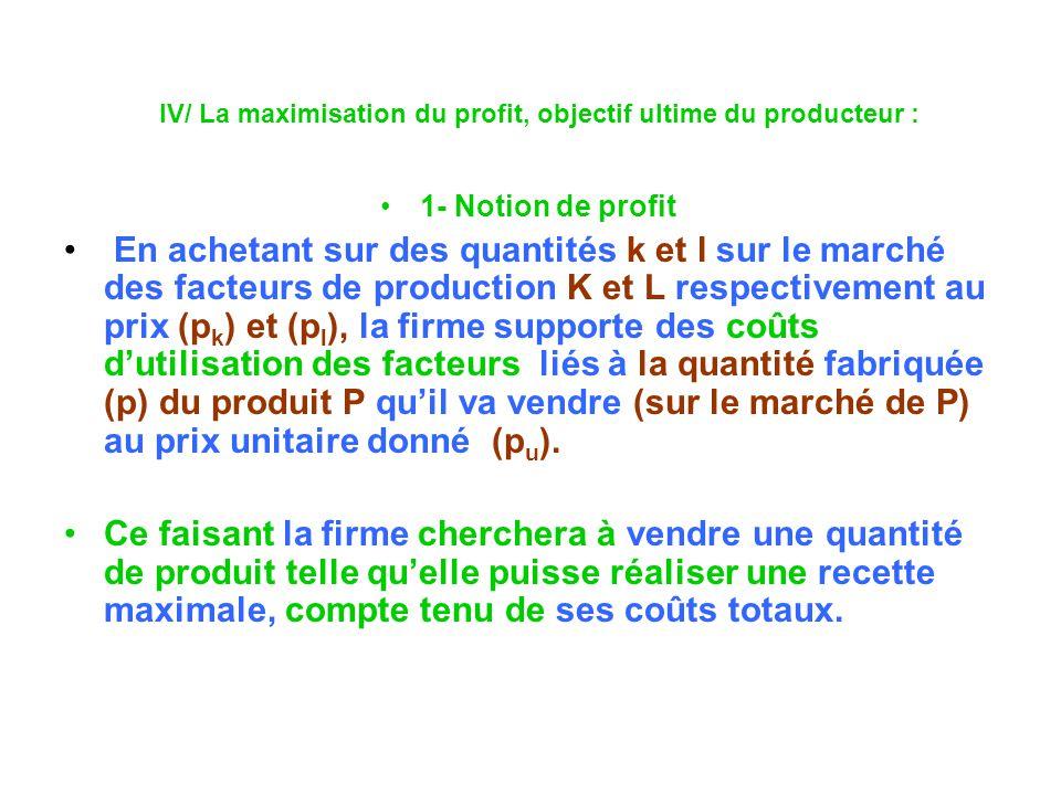 IV/ La maximisation du profit, objectif ultime du producteur :