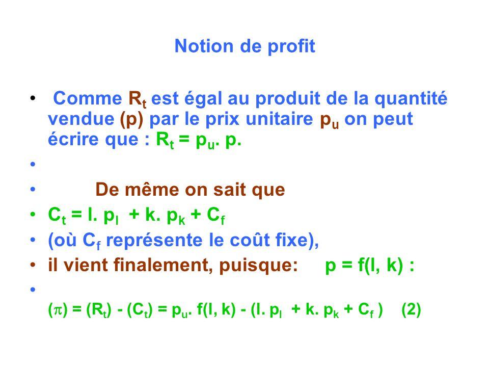 Notion de profit Comme Rt est égal au produit de la quantité vendue (p) par le prix unitaire pu on peut écrire que : Rt = pu. p.