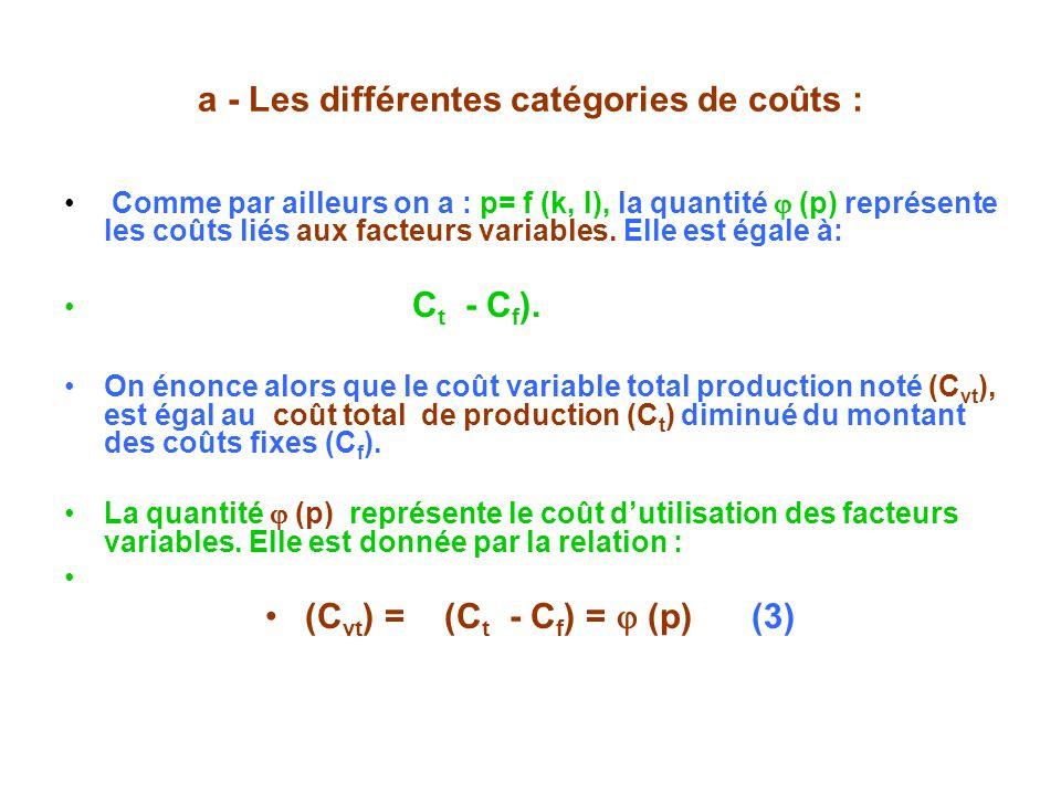 a - Les différentes catégories de coûts :