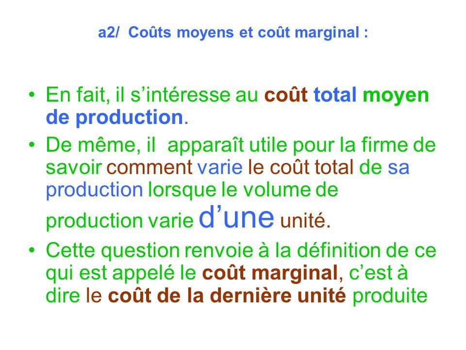 a2/ Coûts moyens et coût marginal :