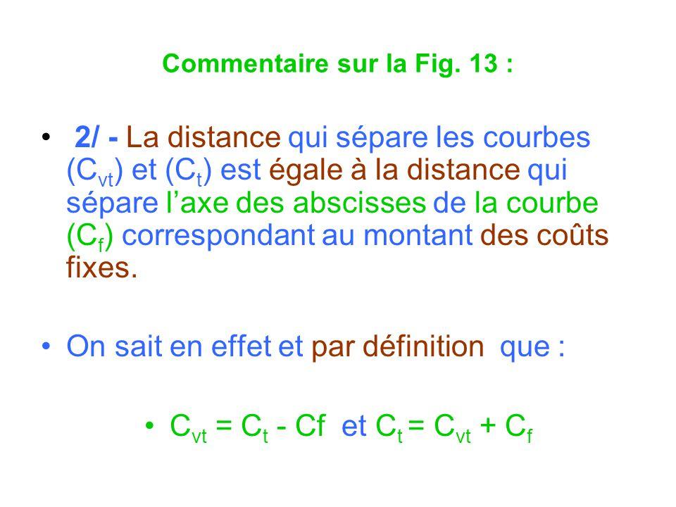 Commentaire sur la Fig. 13 :