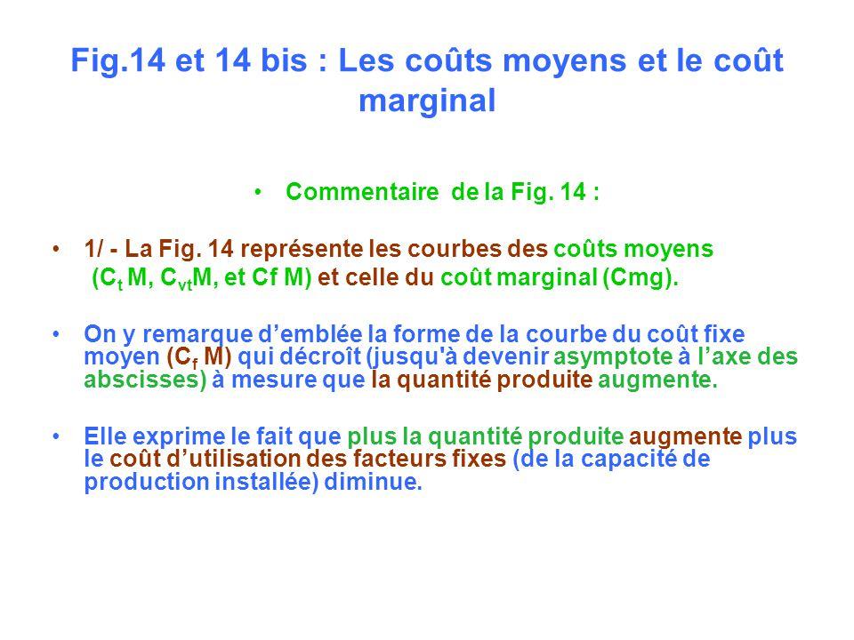 Fig.14 et 14 bis : Les coûts moyens et le coût marginal