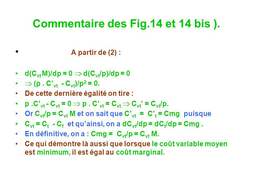 Commentaire des Fig.14 et 14 bis ).