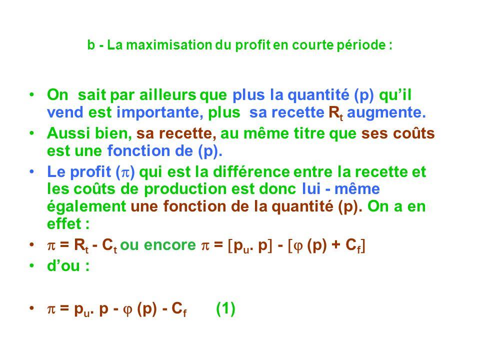 b - La maximisation du profit en courte période :