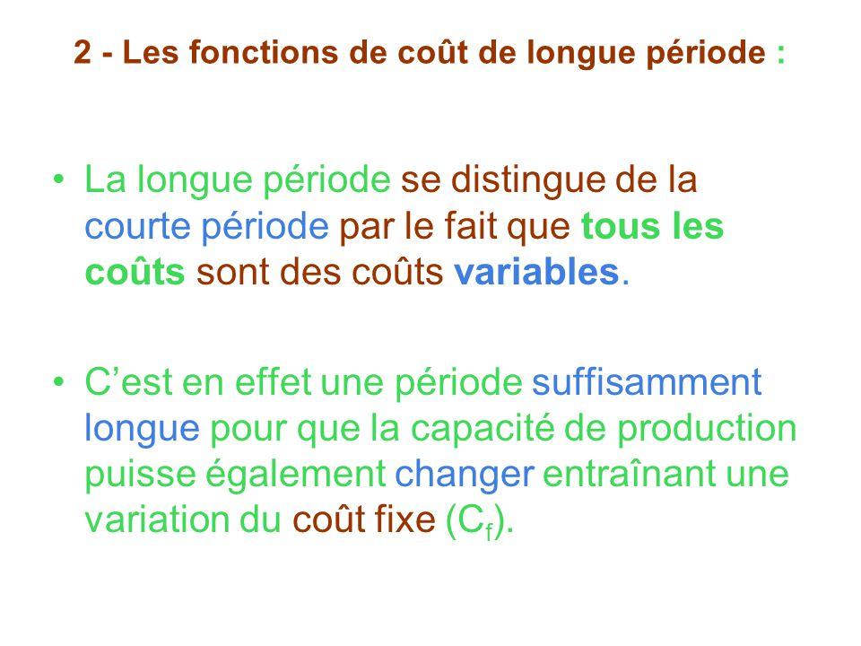 2 - Les fonctions de coût de longue période :