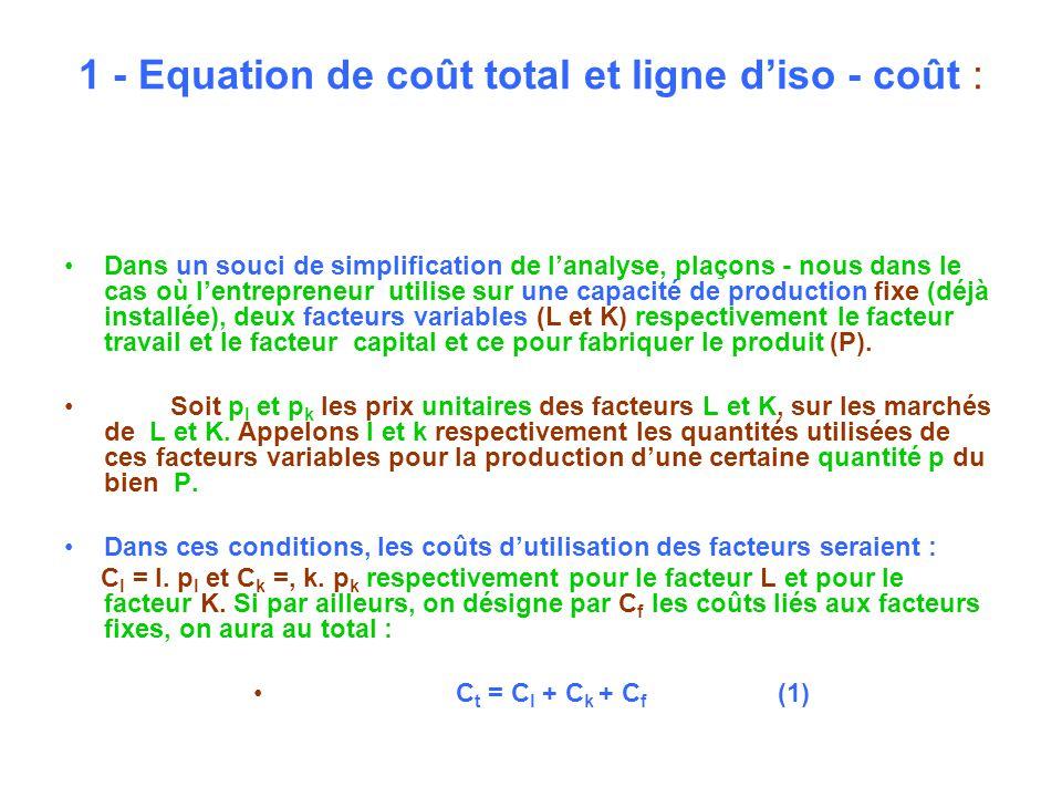 1 - Equation de coût total et ligne d'iso - coût :