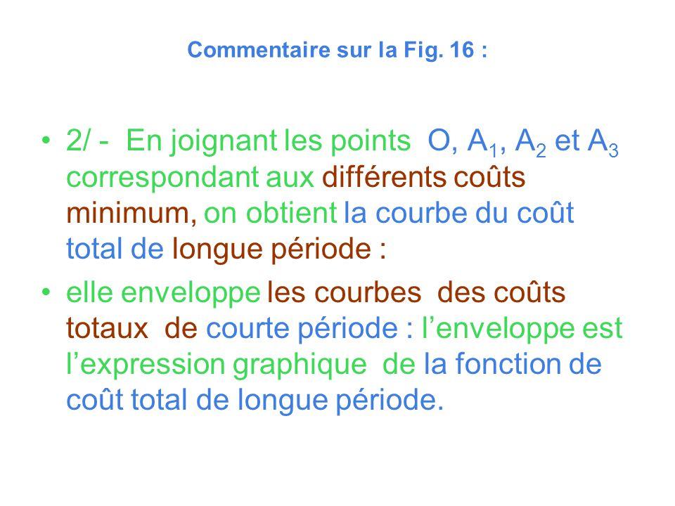 Commentaire sur la Fig. 16 :