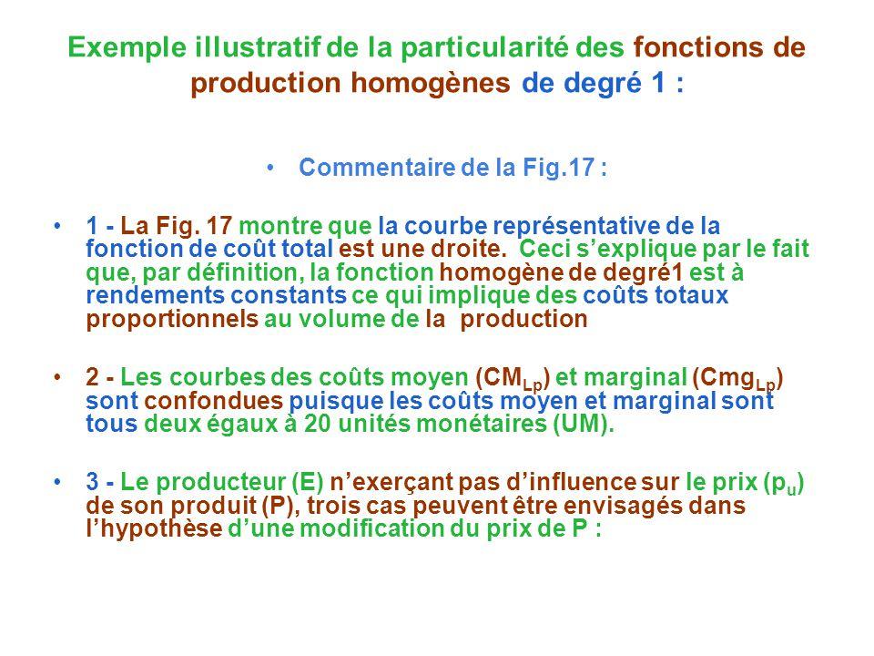 Exemple illustratif de la particularité des fonctions de production homogènes de degré 1 :