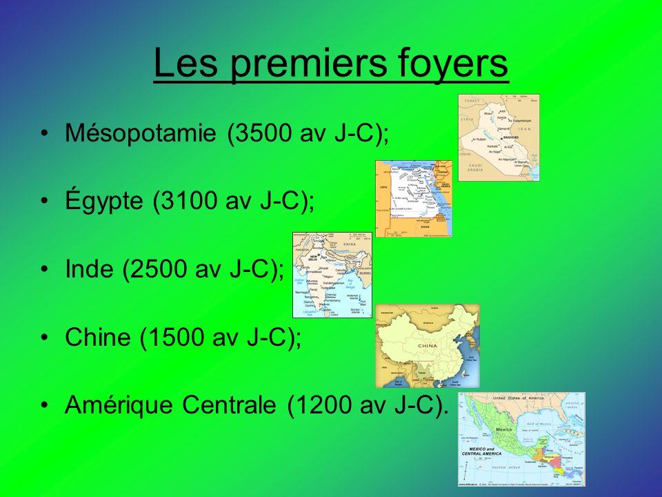 Les premiers foyers Mésopotamie (3500 av J-C); Égypte (3100 av J-C);