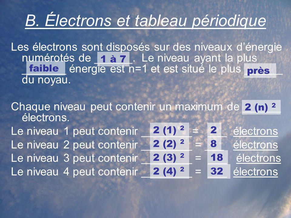 B. Électrons et tableau périodique