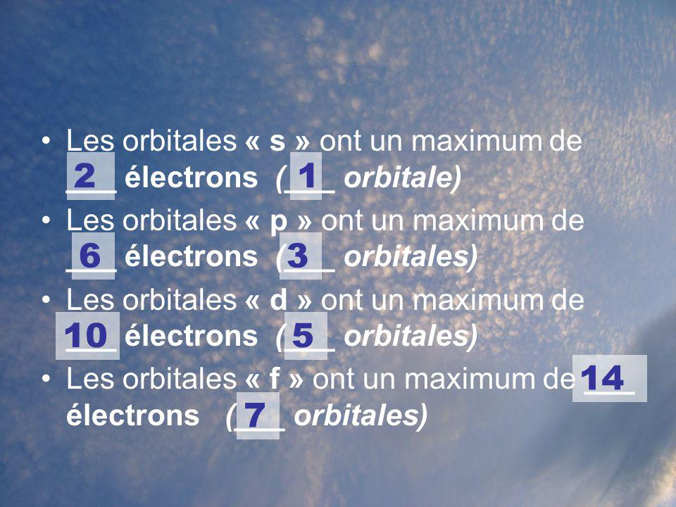 Les orbitales « s » ont un maximum de ___ électrons (___ orbitale)