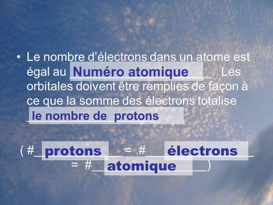 Numéro atomique protons électrons atomique