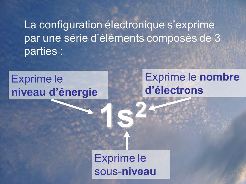 La configuration électronique s'exprime par une série d'éléments composés de 3 parties :