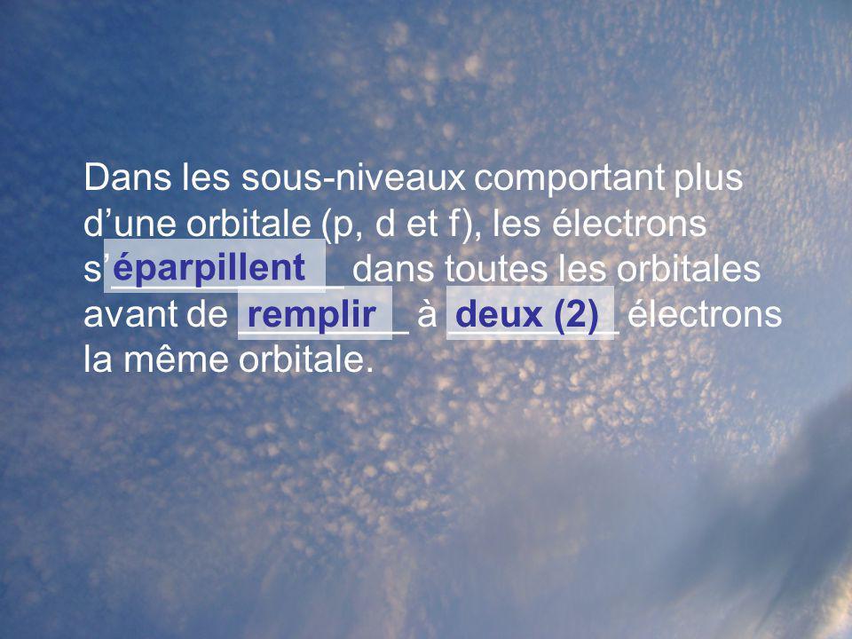 Dans les sous-niveaux comportant plus d'une orbitale (p, d et f), les électrons s'___________ dans toutes les orbitales avant de ________ à ________ électrons la même orbitale.