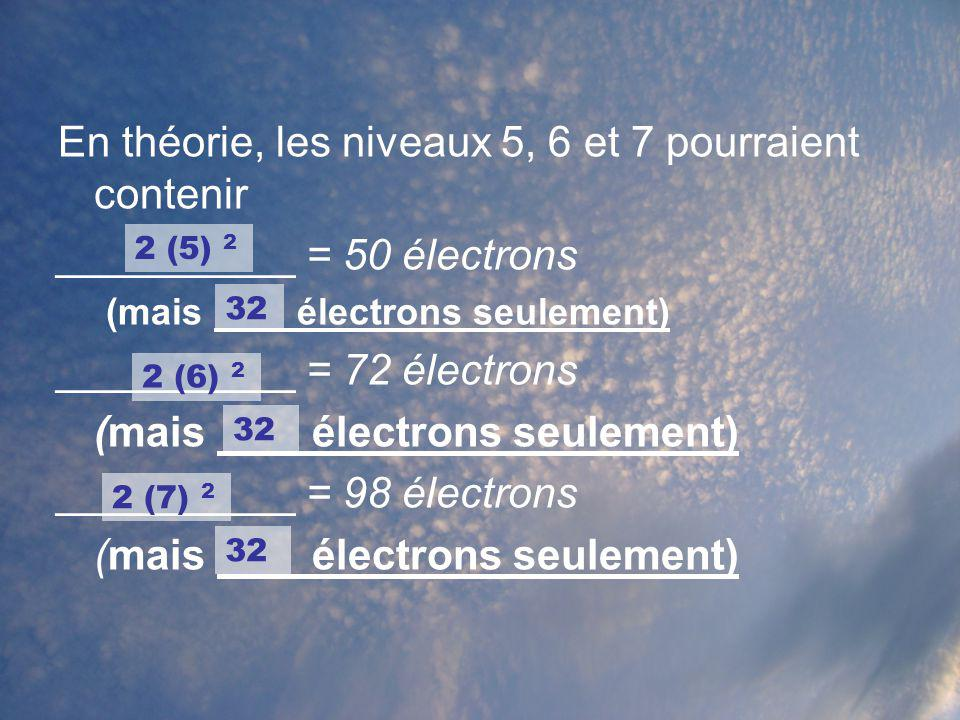 En théorie, les niveaux 5, 6 et 7 pourraient contenir