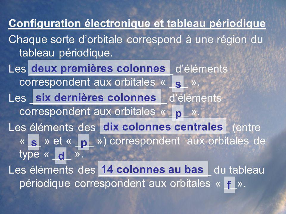 Configuration électronique et tableau périodique