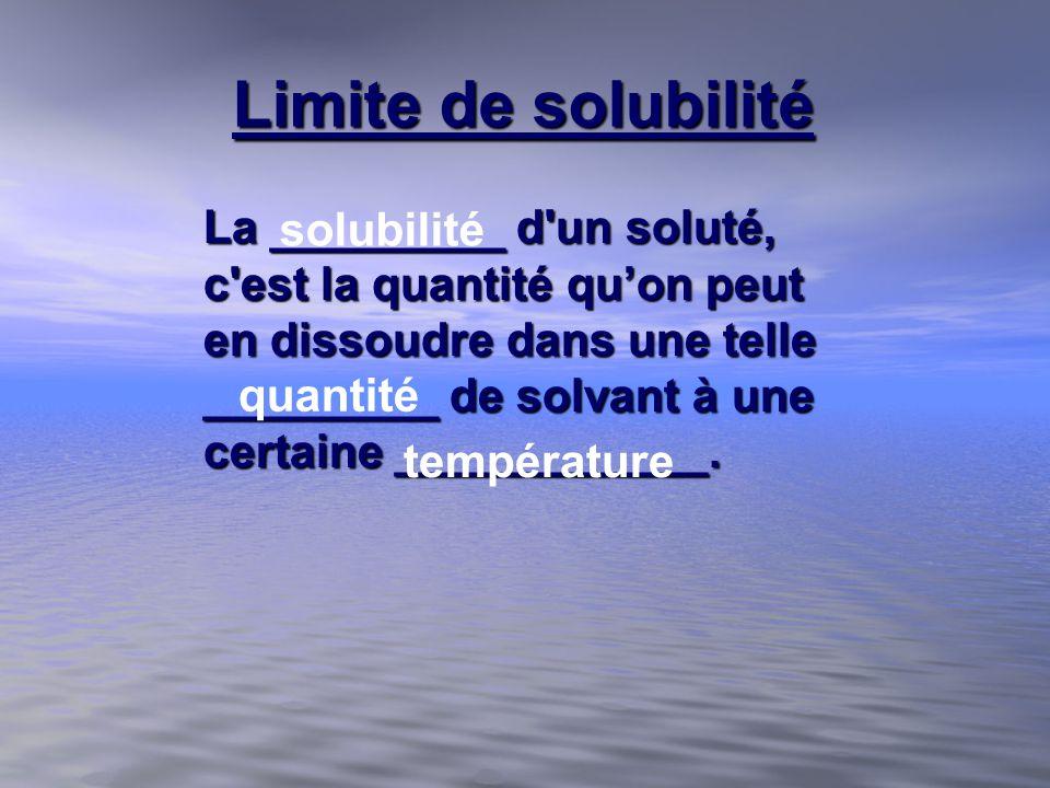 Limite de solubilité