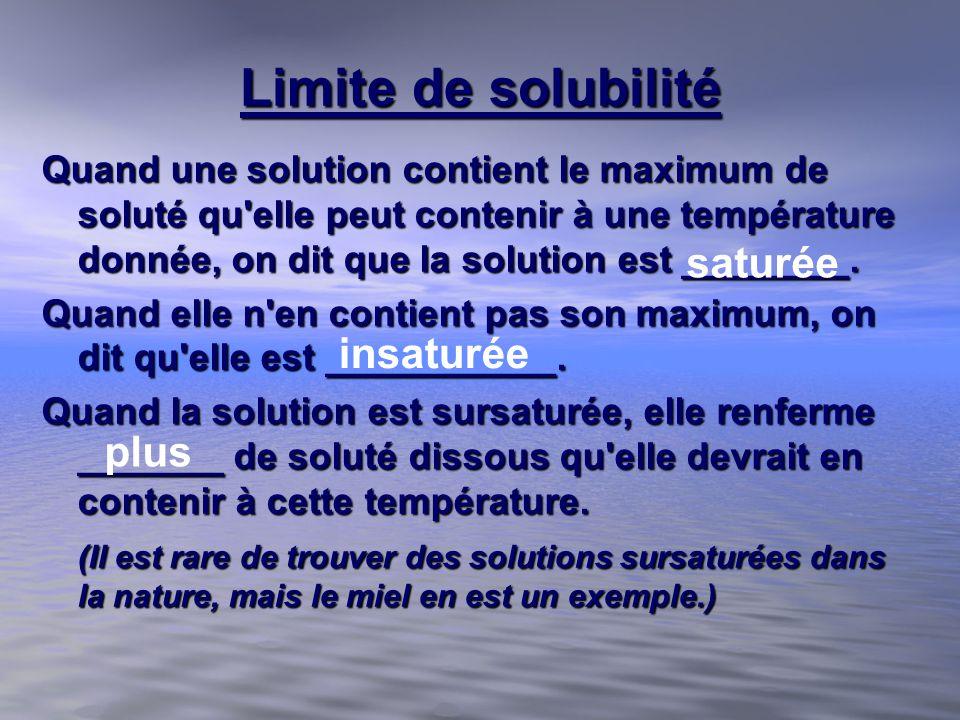 Limite de solubilité saturée insaturée plus