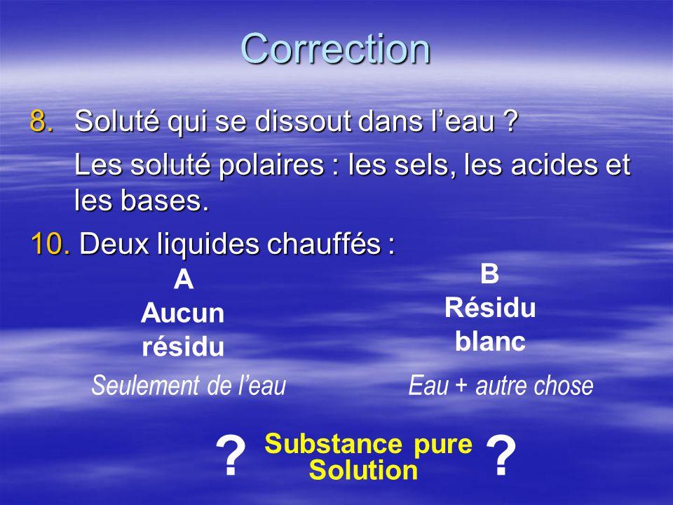 Correction Soluté qui se dissout dans l'eau