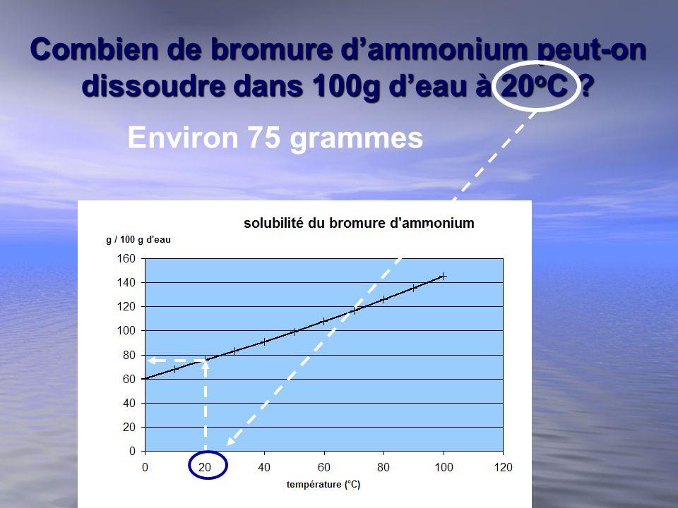 Module 3 les solutions ppt video online t l charger for Bromure de sodium piscine