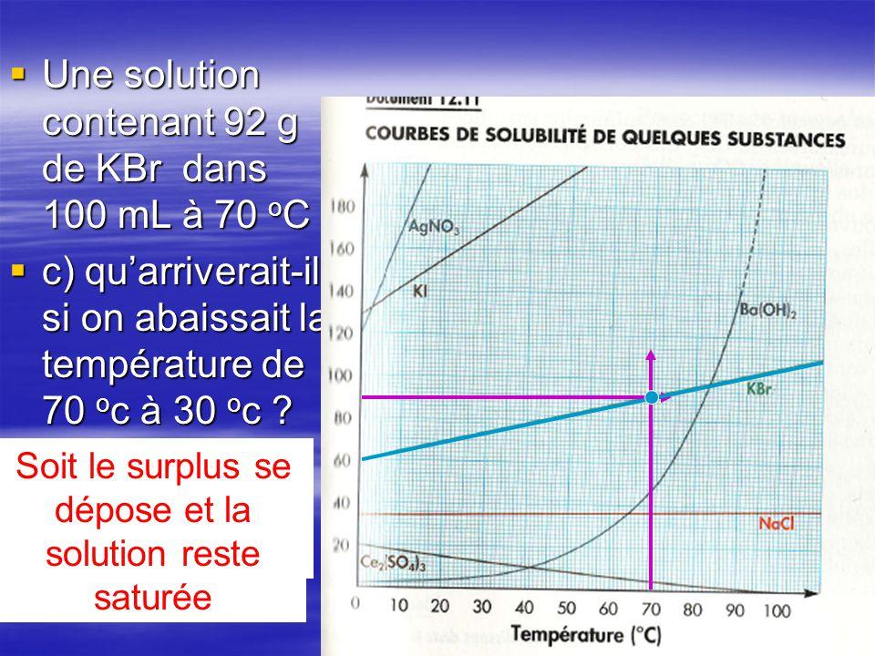 Une solution contenant 92 g de KBr dans 100 mL à 70 oC