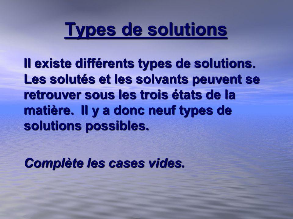 Types de solutions