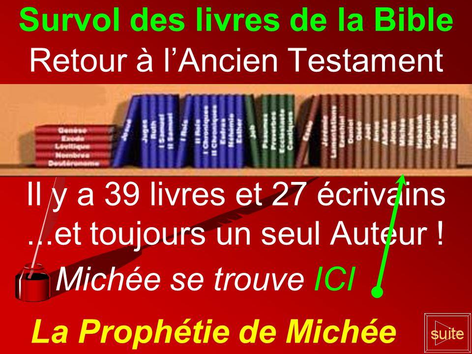 Survol des livres de la Bible