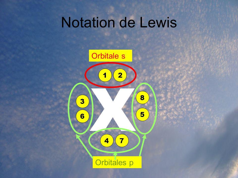 Notation de Lewis Orbitale s 1 2 X 8 3 5 6 7 4 Orbitales p