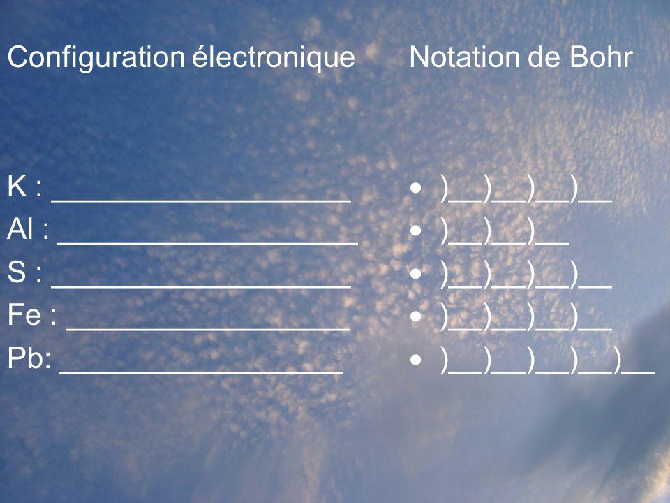 Configuration électronique Notation de Bohr