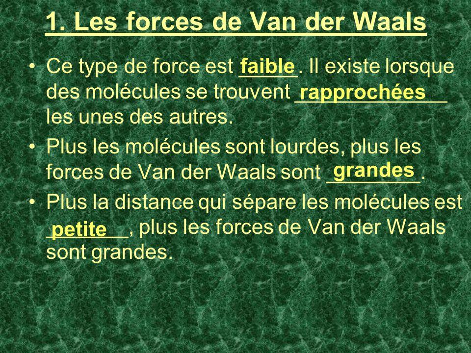1. Les forces de Van der Waals