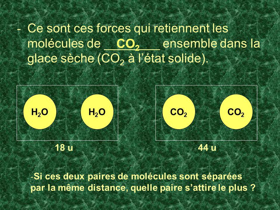 Ce sont ces forces qui retiennent les molécules de ________ ensemble dans la glace sèche (CO2 à l'état solide).