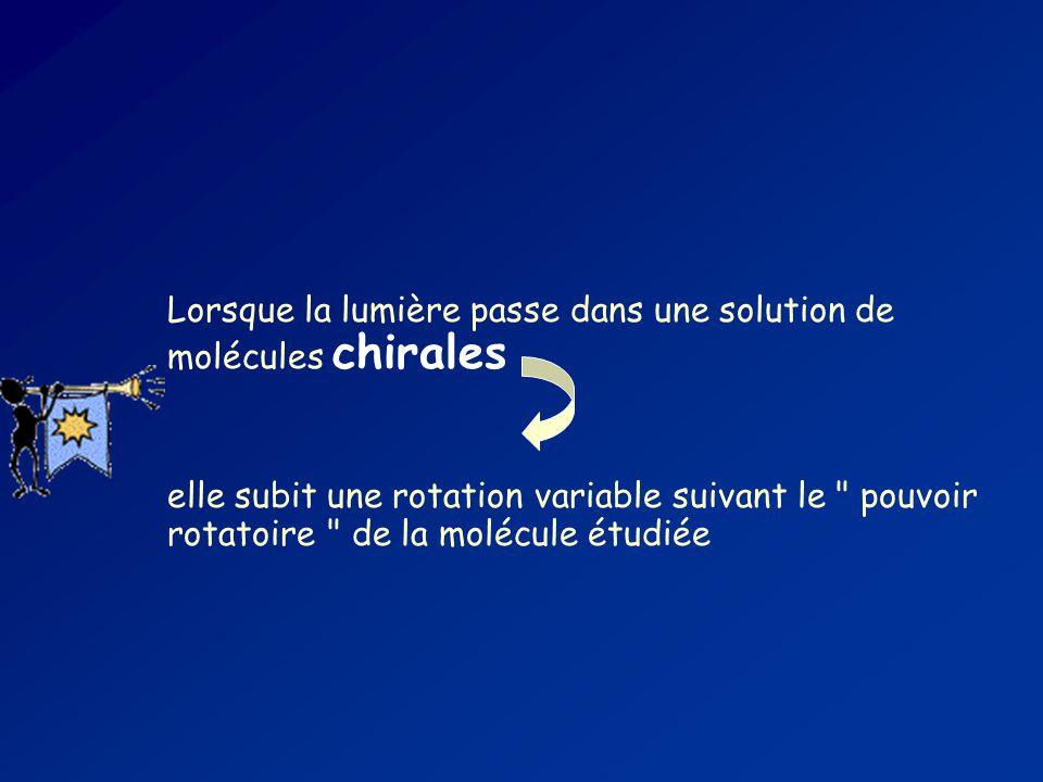 Lorsque la lumière passe dans une solution de molécules chirales