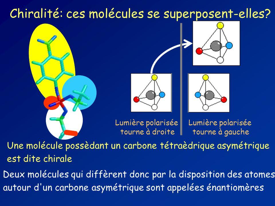 Chiralité: ces molécules se superposent-elles