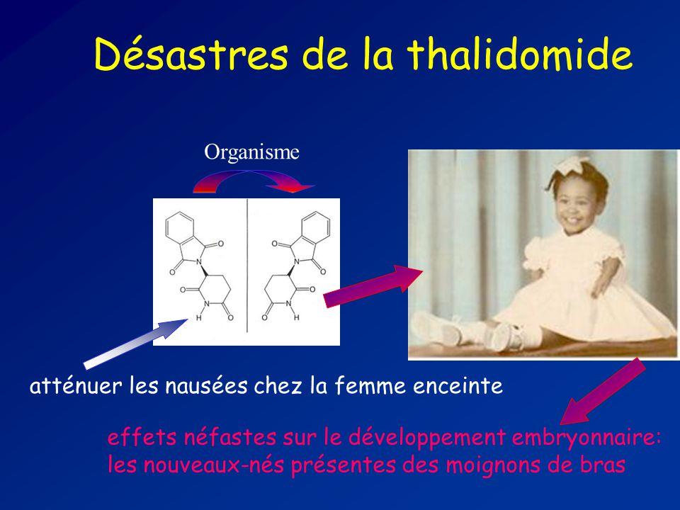 Désastres de la thalidomide