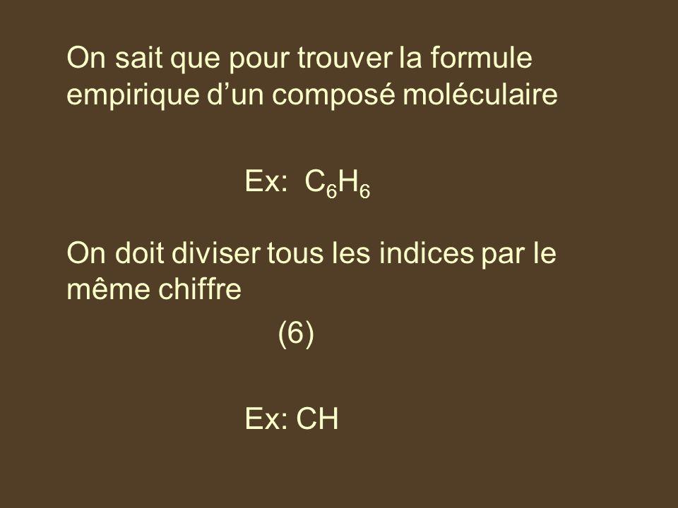 On sait que pour trouver la formule empirique d'un composé moléculaire