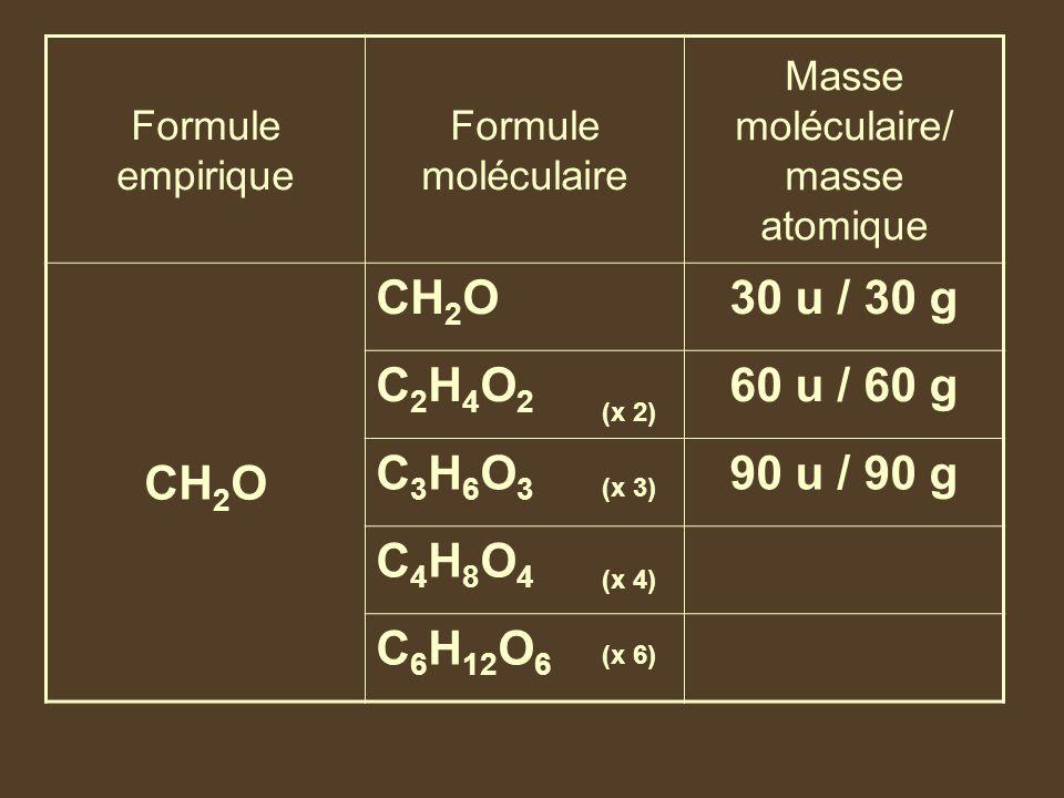 Masse moléculaire/ masse atomique