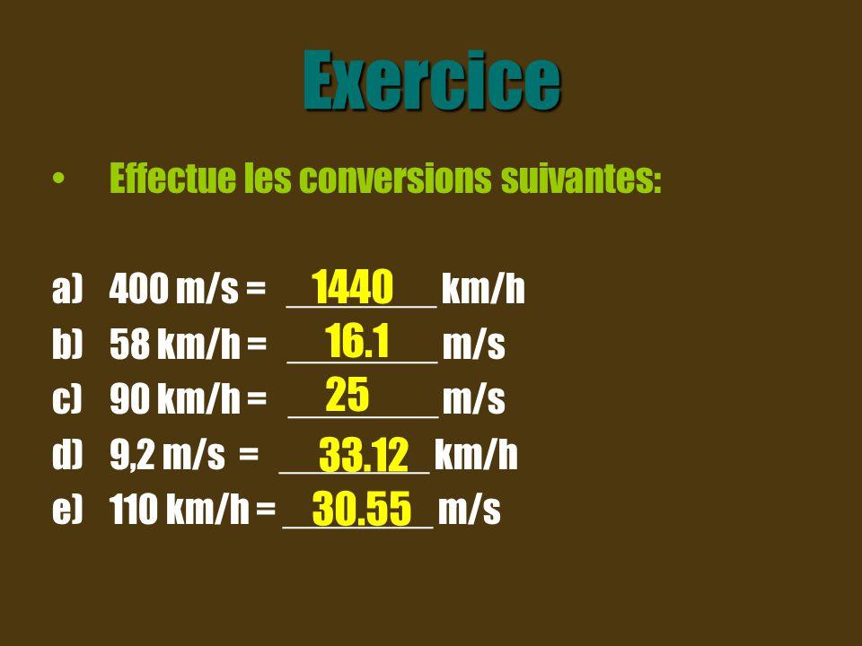 Exercice 1440 16.1 25 33.12 30.55 Effectue les conversions suivantes: