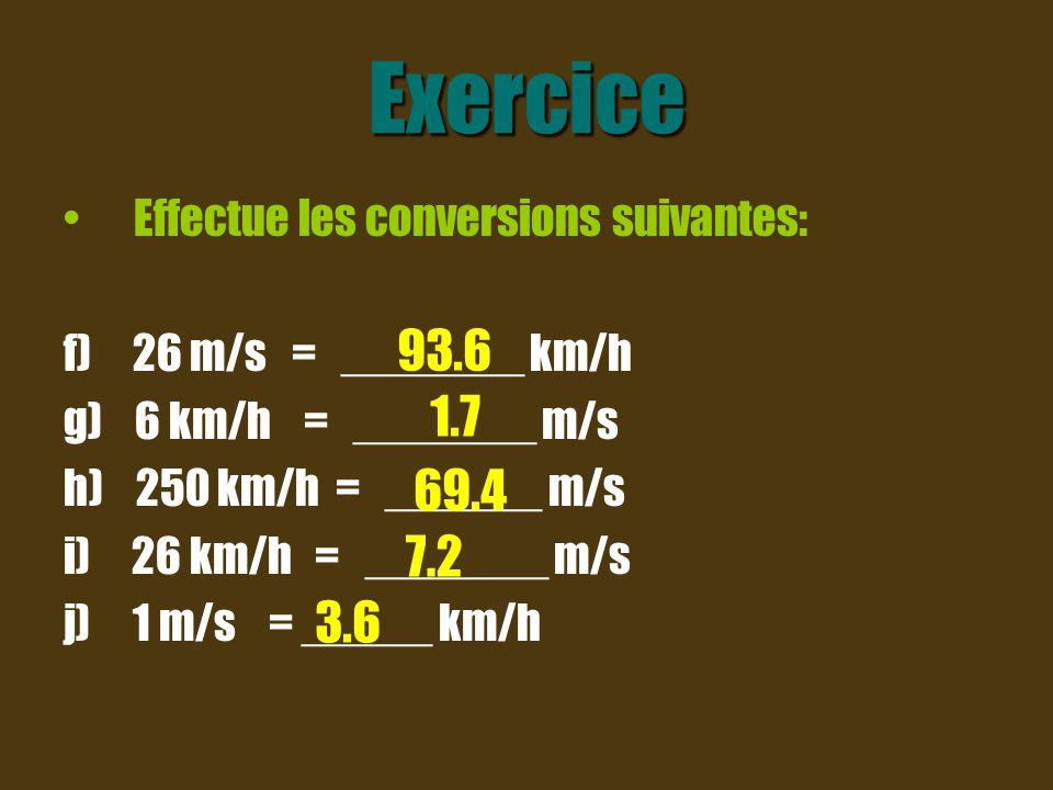 Exercice 93.6 1.7 69.4 7.2 3.6 Effectue les conversions suivantes: