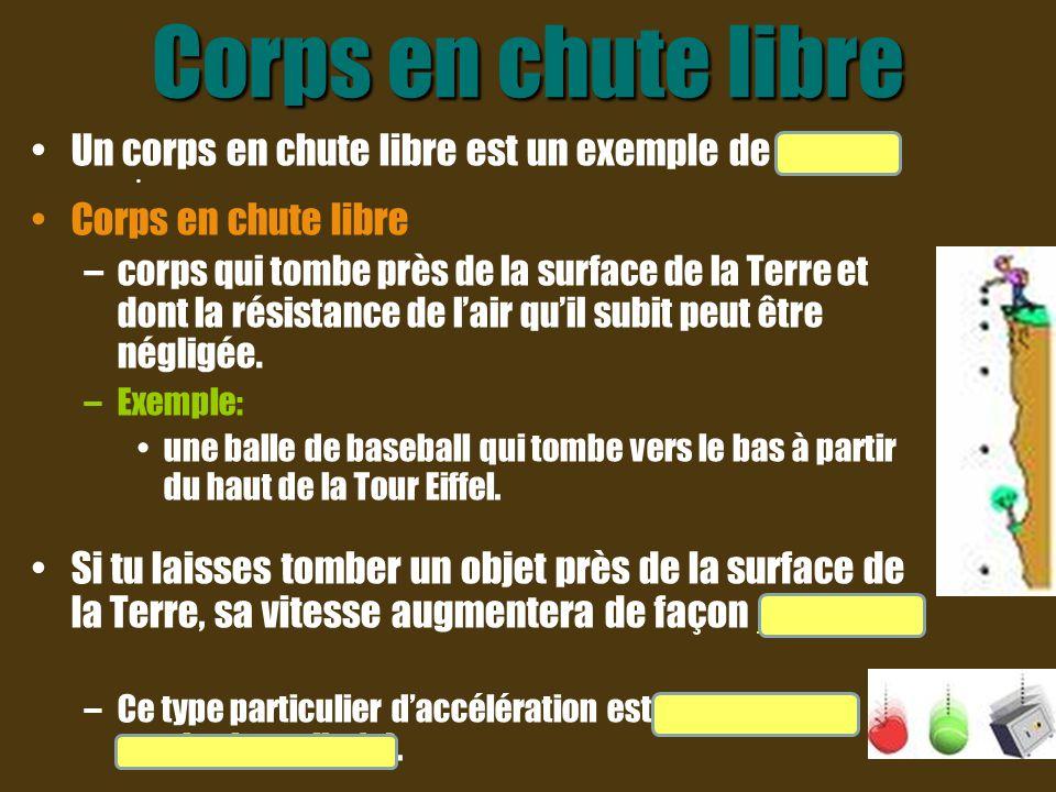 Corps en chute libre Un corps en chute libre est un exemple de M U A.