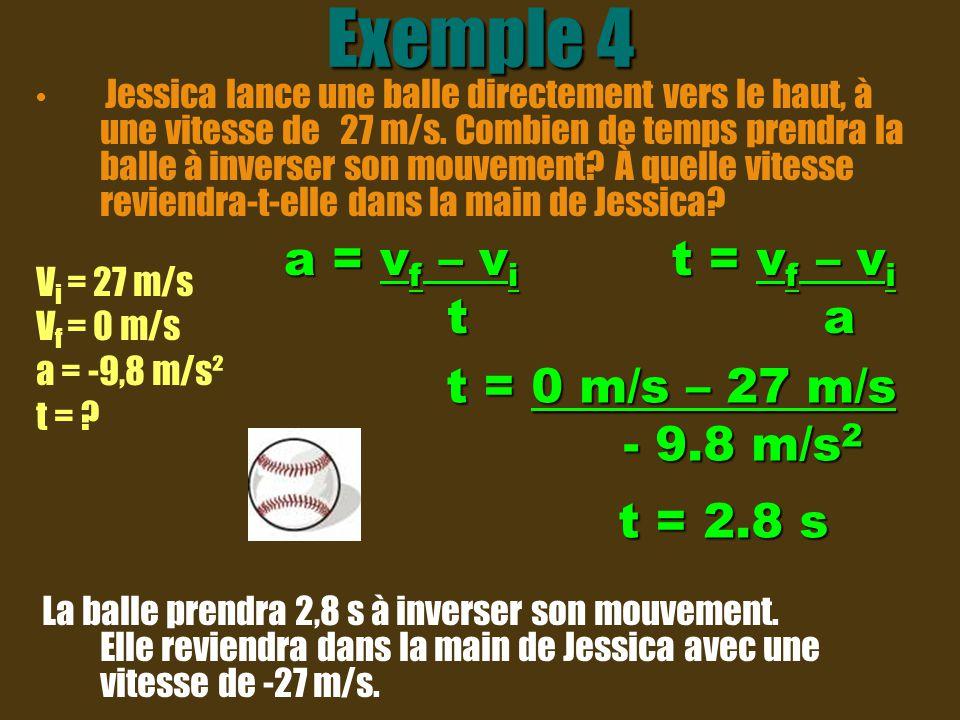 Exemple 4 a = vf – vi t t = vf – vi a t = 0 m/s – 27 m/s - 9.8 m/s2