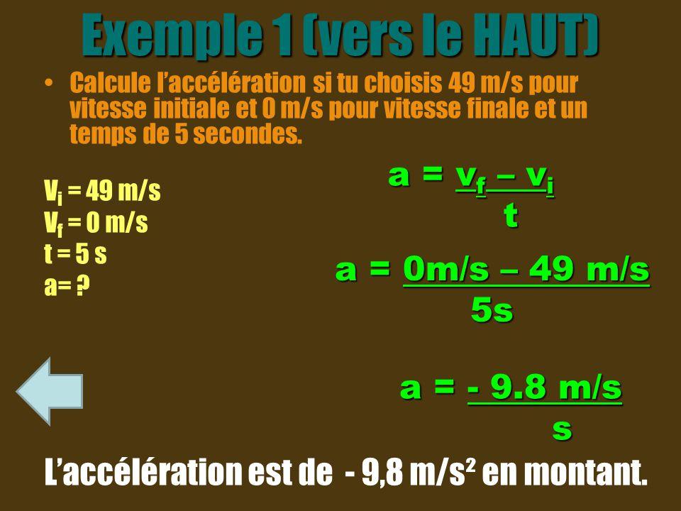 Exemple 1 (vers le HAUT) a = vf – vi t a = 0m/s – 49 m/s
