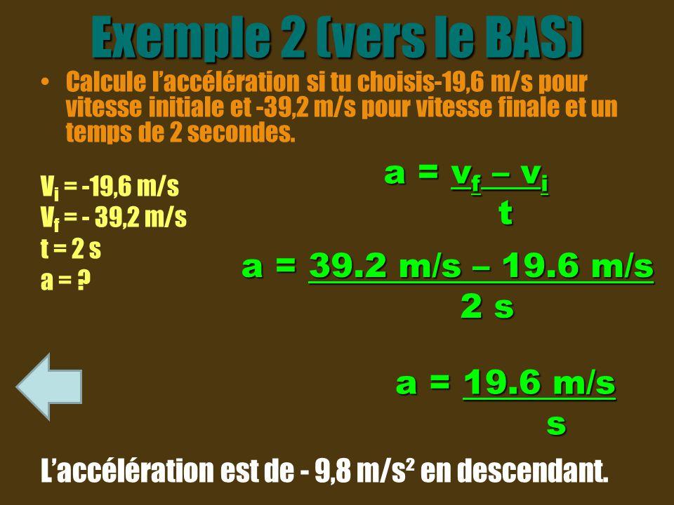 Exemple 2 (vers le BAS) a = vf – vi t a = 39.2 m/s – 19.6 m/s 2 s