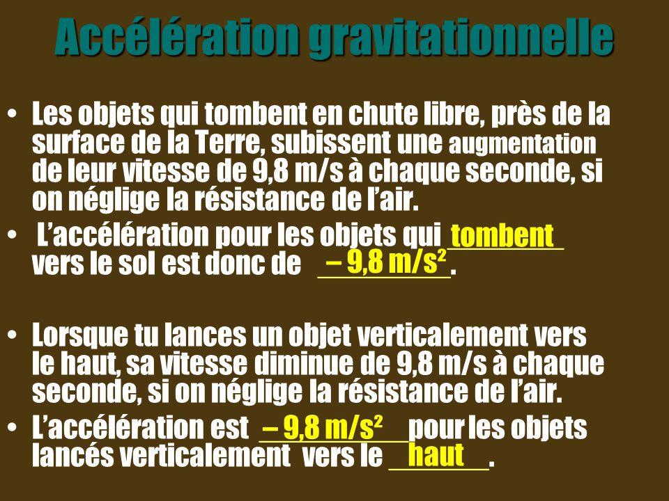 Accélération gravitationnelle