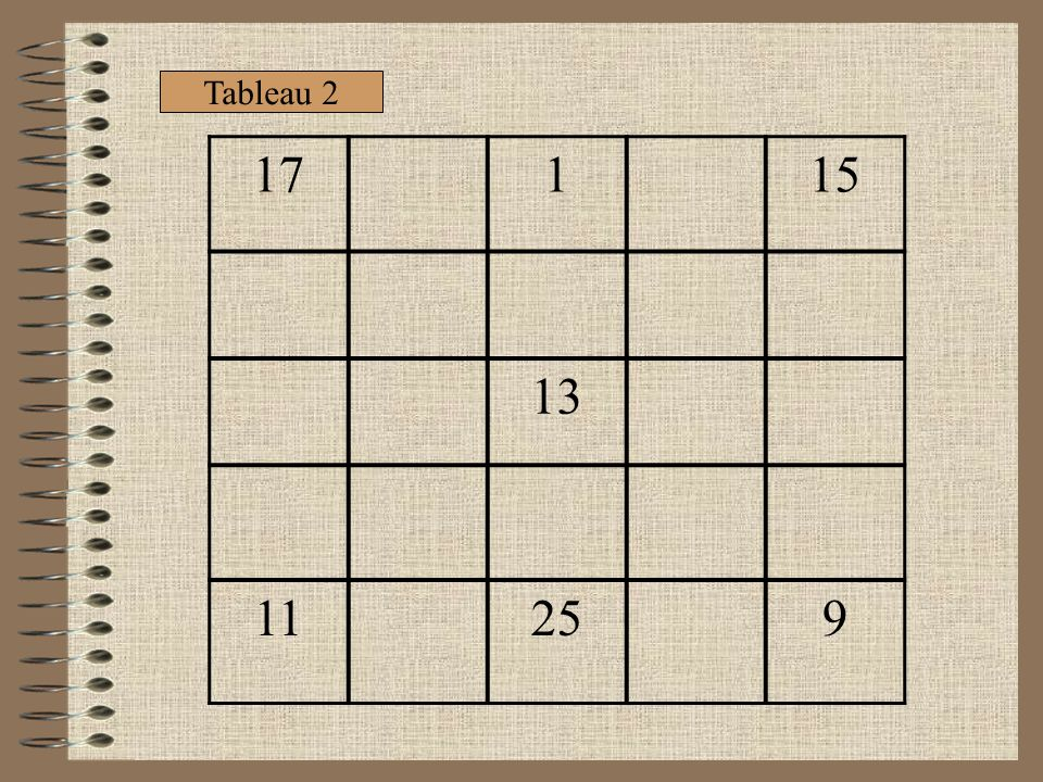 Tableau 2 17 1 15 13 11 25 9