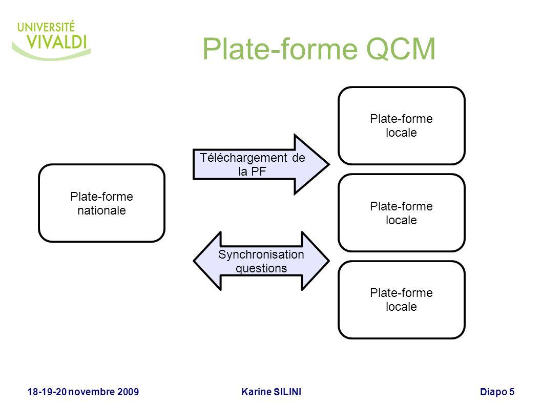 Plate-forme QCM Plate-forme locale Téléchargement de la PF
