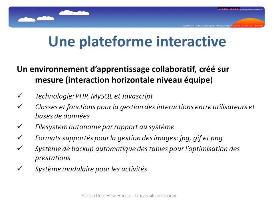 Une plateforme interactive