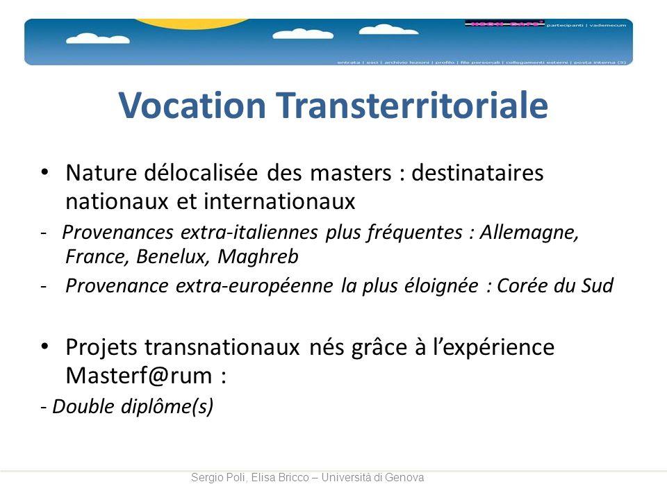 Vocation Transterritoriale